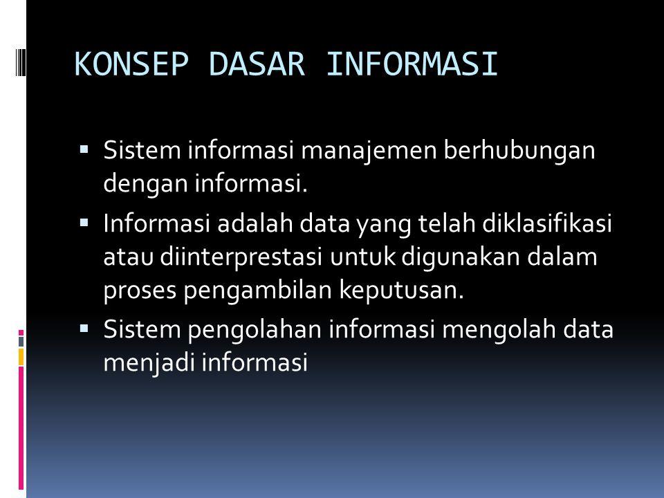 KONSEP DASAR INFORMASI  Sistem informasi manajemen berhubungan dengan informasi.  Informasi adalah data yang telah diklasifikasi atau diinterprestas