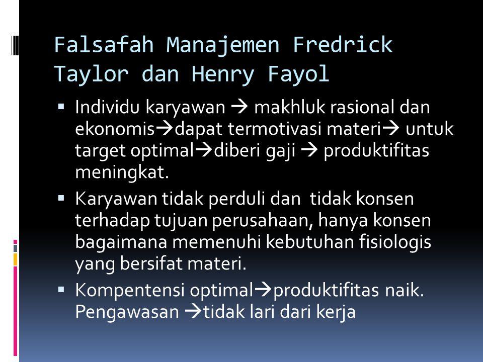 Falsafah Manajemen Fredrick Taylor dan Henry Fayol  Individu karyawan  makhluk rasional dan ekonomis  dapat termotivasi materi  untuk target optim