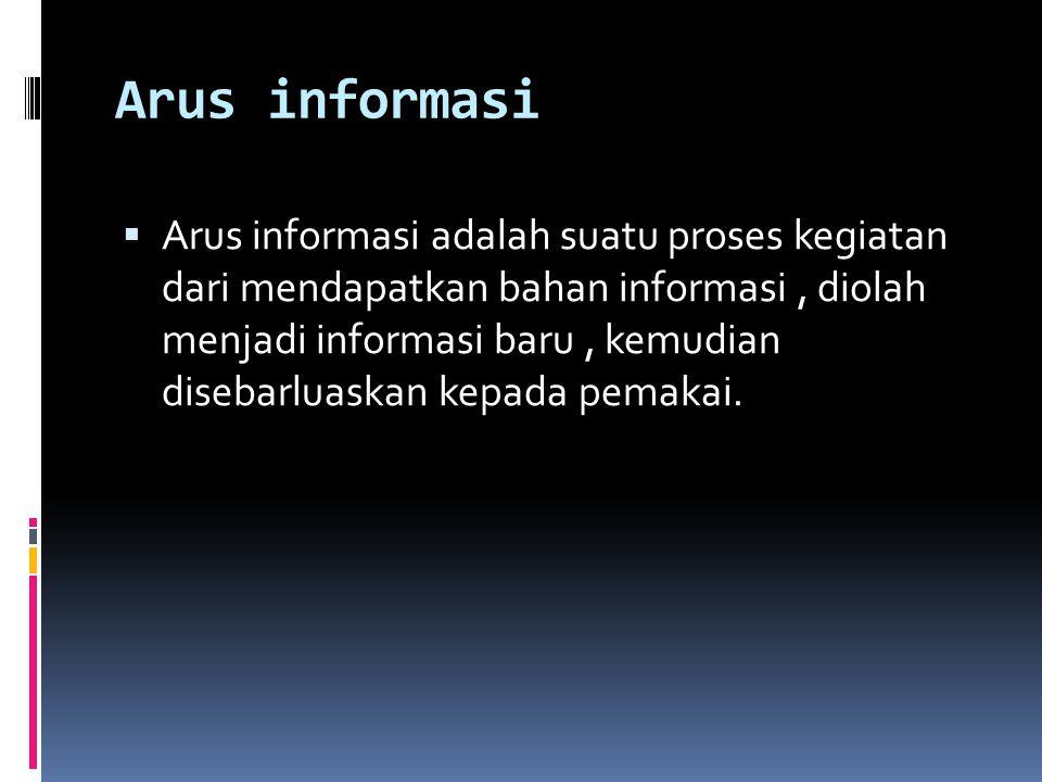 Arus informasi  Arus informasi adalah suatu proses kegiatan dari mendapatkan bahan informasi, diolah menjadi informasi baru, kemudian disebarluaskan