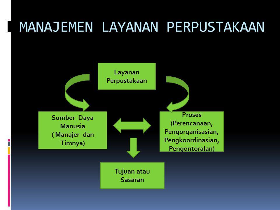 Proses (Perencanaan, Pengorganisasian, Pengkoordinasian, Pengontoralan) Sumber Daya Manusia ( Manajer dan Timnya) Layanan Perpustakaan Tujuan atau Sas
