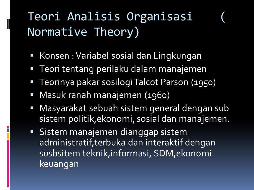 Teori Analisis Organisasi ( Normative Theory)  Konsen : Variabel sosial dan Lingkungan  Teori tentang perilaku dalam manajemen  Teorinya pakar sosi