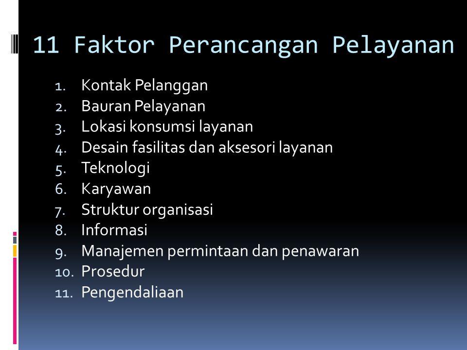 11 Faktor Perancangan Pelayanan 1. Kontak Pelanggan 2. Bauran Pelayanan 3. Lokasi konsumsi layanan 4. Desain fasilitas dan aksesori layanan 5. Teknolo