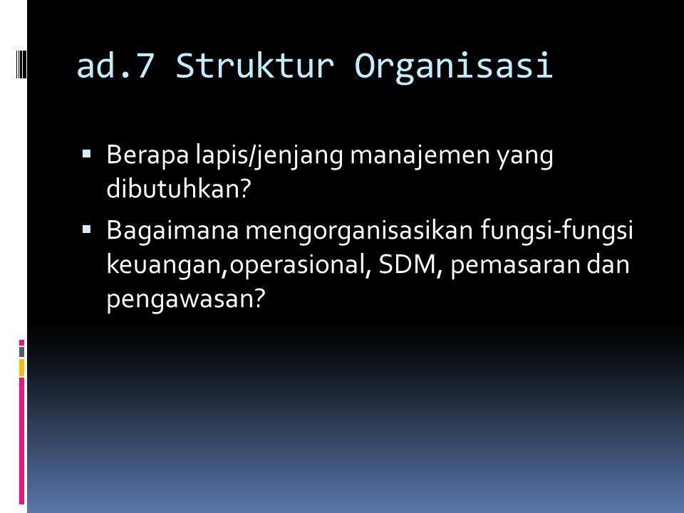 ad.7 Struktur Organisasi  Berapa lapis/jenjang manajemen yang dibutuhkan?  Bagaimana mengorganisasikan fungsi-fungsi keuangan,operasional, SDM, pema