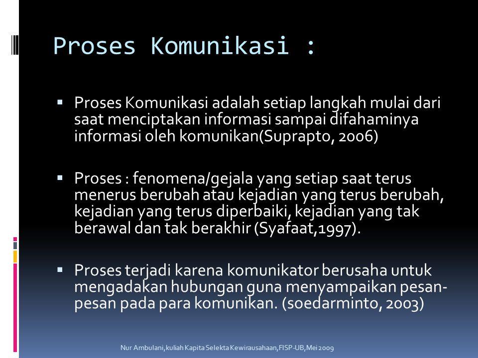 Proses Komunikasi :  Proses Komunikasi adalah setiap langkah mulai dari saat menciptakan informasi sampai difahaminya informasi oleh komunikan(Suprap