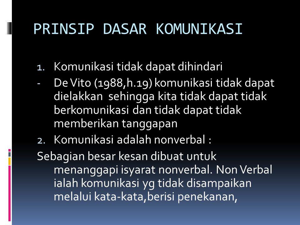 PRINSIP DASAR KOMUNIKASI 1. Komunikasi tidak dapat dihindari - De Vito (1988,h.19) komunikasi tidak dapat dielakkan sehingga kita tidak dapat tidak be