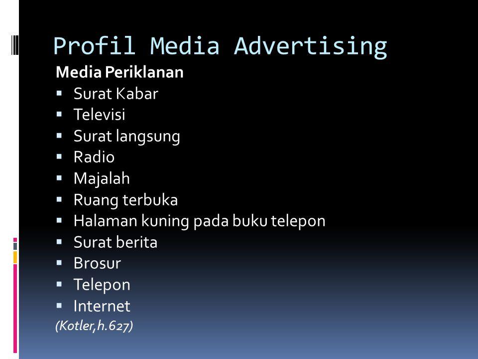 Profil Media Advertising Media Periklanan  Surat Kabar  Televisi  Surat langsung  Radio  Majalah  Ruang terbuka  Halaman kuning pada buku telep