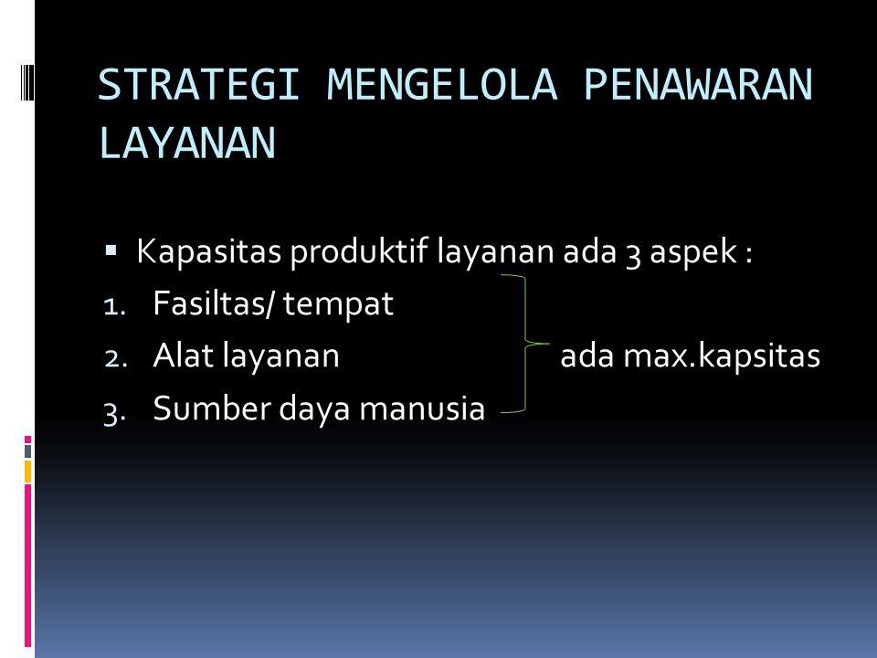 STRATEGI MENGELOLA PENAWARAN LAYANAN  Kapasitas produktif layanan ada 3 aspek : 1. Fasiltas/ tempat 2. Alat layanan ada max.kapsitas 3. Sumber daya m