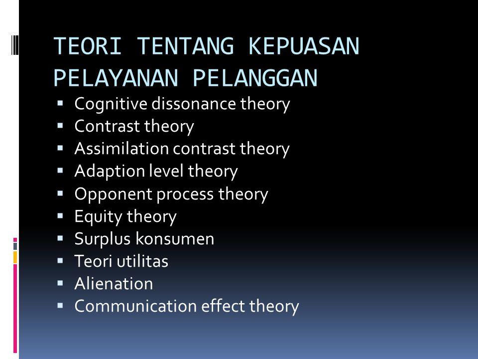 TEORI TENTANG KEPUASAN PELAYANAN PELANGGAN  Cognitive dissonance theory  Contrast theory  Assimilation contrast theory  Adaption level theory  Op