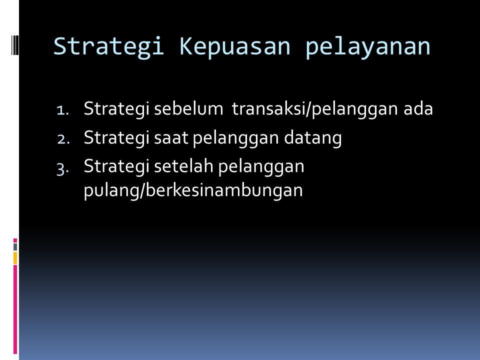 Strategi Kepuasan pelayanan 1. Strategi sebelum transaksi/pelanggan ada 2. Strategi saat pelanggan datang 3. Strategi setelah pelanggan pulang/berkesi
