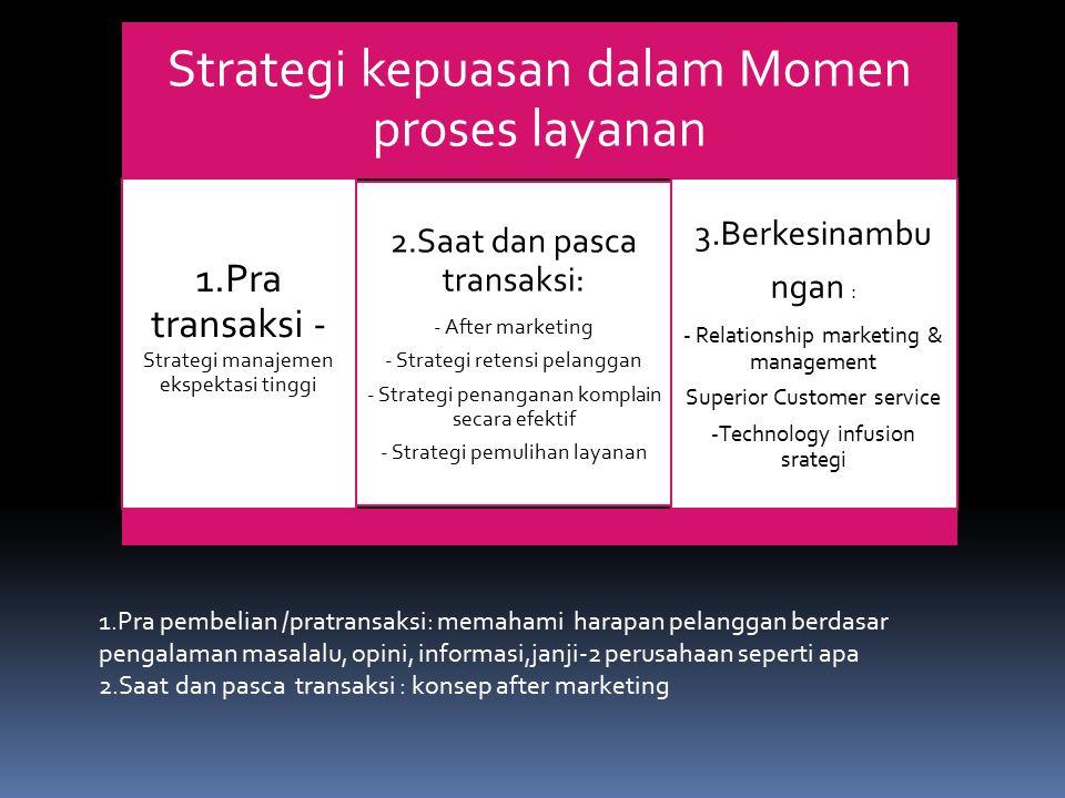 Strategi kepuasan dalam Momen proses layanan 1.Pra transaksi - Strategi manajemen ekspektasi tinggi 2.Saat dan pasca transaksi: - After marketing - St