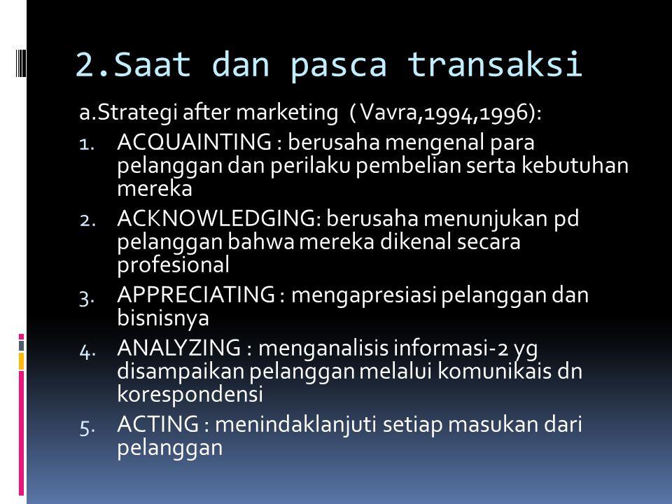 2.Saat dan pasca transaksi a.Strategi after marketing ( Vavra,1994,1996): 1. ACQUAINTING : berusaha mengenal para pelanggan dan perilaku pembelian ser