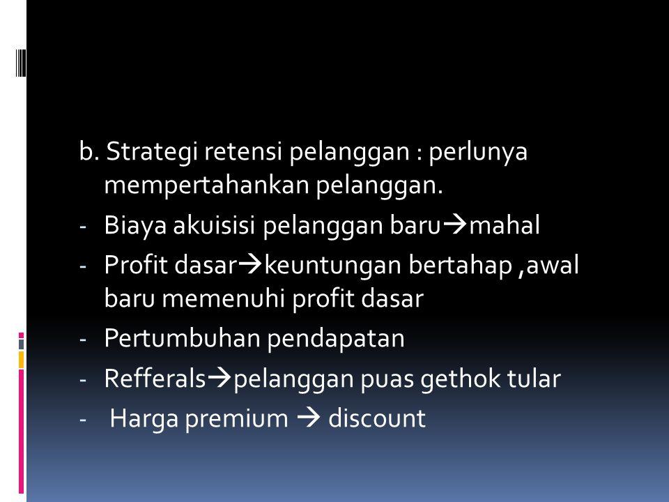 b. Strategi retensi pelanggan : perlunya mempertahankan pelanggan. - Biaya akuisisi pelanggan baru  mahal - Profit dasar  keuntungan bertahap,awal b