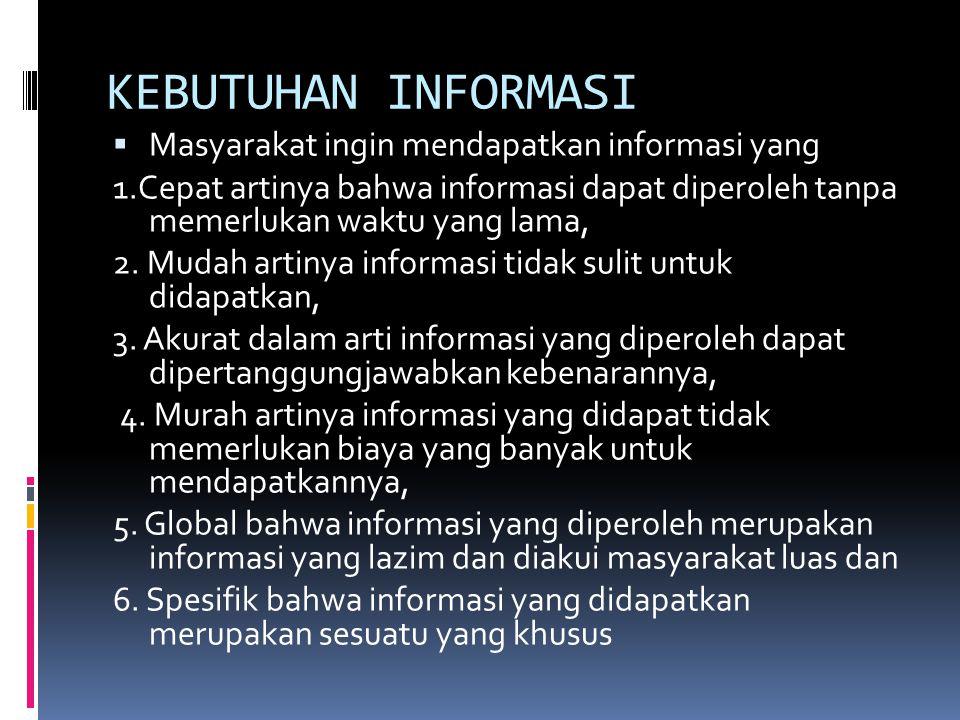 KEBUTUHAN INFORMASI  Masyarakat ingin mendapatkan informasi yang 1.Cepat artinya bahwa informasi dapat diperoleh tanpa memerlukan waktu yang lama, 2.