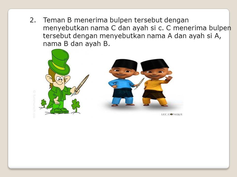 2. Teman B menerima bulpen tersebut dengan menyebutkan nama C dan ayah si c. C menerima bulpen tersebut dengan menyebutkan nama A dan ayah si A, nama