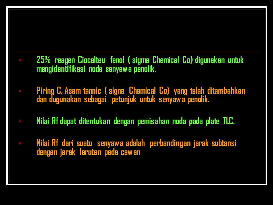 25% reagen Ciocalteu fenol ( sigma Chemical Co) digunakan untuk mengidentifikasi noda senyawa penolik.