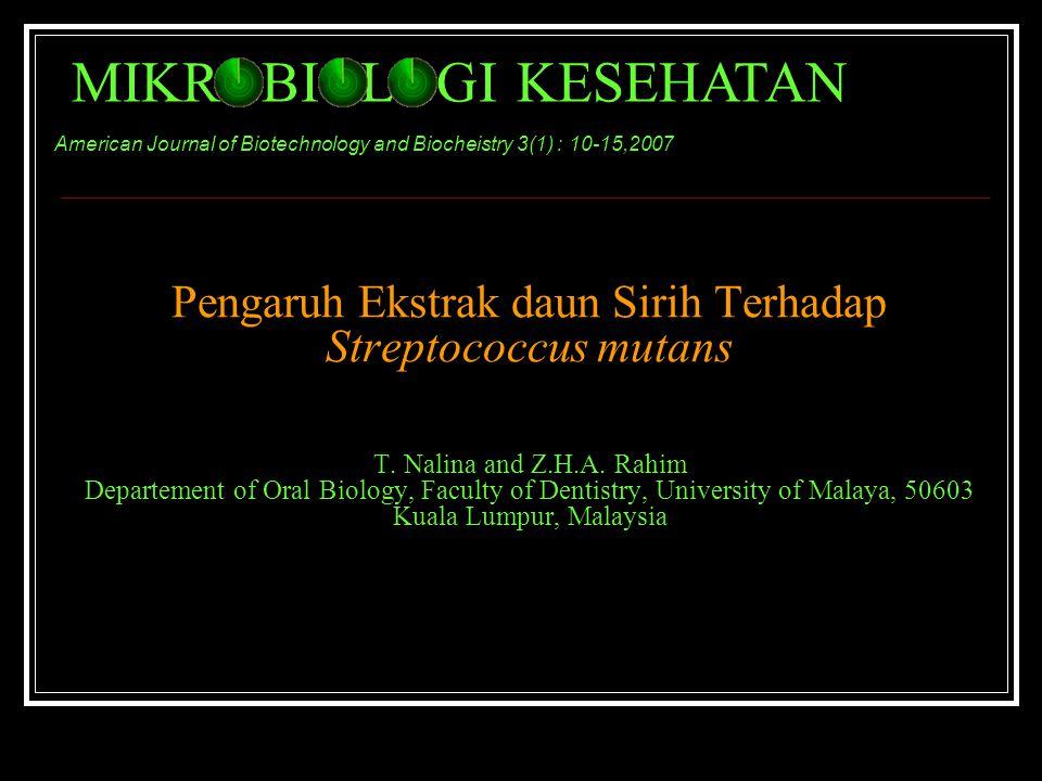 Pengaruh Ekstrak daun Sirih Terhadap Streptococcus mutans T. Nalina and Z.H.A. Rahim Departement of Oral Biology, Faculty of Dentistry, University of