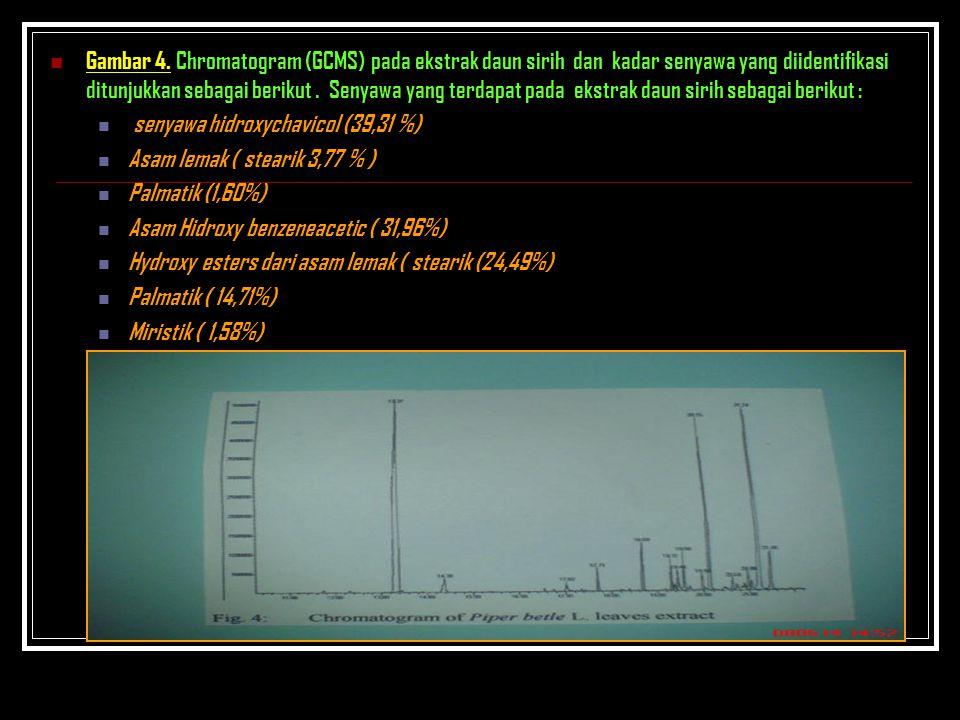 Gambar 4. Chromatogram (GCMS) pada ekstrak daun sirih dan kadar senyawa yang diidentifikasi ditunjukkan sebagai berikut. Senyawa yang terdapat pada ek