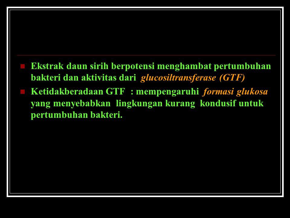 Ekstrak daun sirih berpotensi menghambat pertumbuhan bakteri dan aktivitas dari glucosiltransferase (GTF) Ketidakberadaan GTF : mempengaruhi formasi glukosa yang menyebabkan lingkungan kurang kondusif untuk pertumbuhan bakteri.