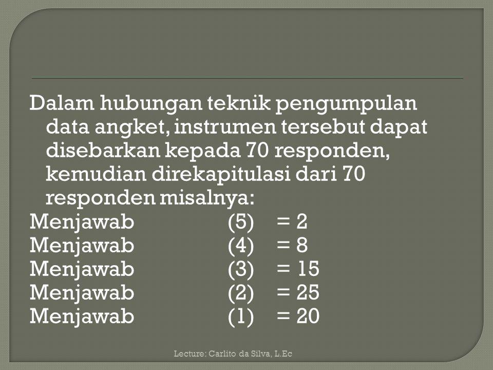 Keterangan: Sangat Setuju(SS)= 5 Setuju(S)= 4 Netral(N)= 3 Tidak Setuju(TS)= 2 Sangat Tidak Setuju(STS)= 1 Lecture: Carlito da Silva, L.Ec