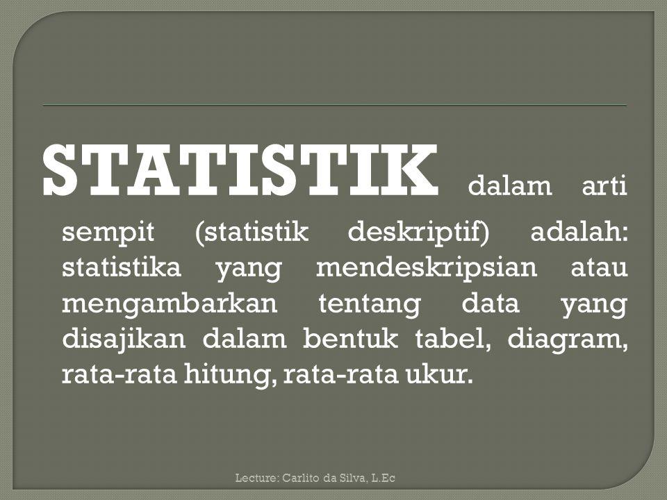 STATISTIK dalam arti sempit (statistik deskriptif) adalah: statistika yang mendeskripsian atau mengambarkan tentang data yang disajikan dalam bentuk tabel, diagram, rata-rata hitung, rata-rata ukur.