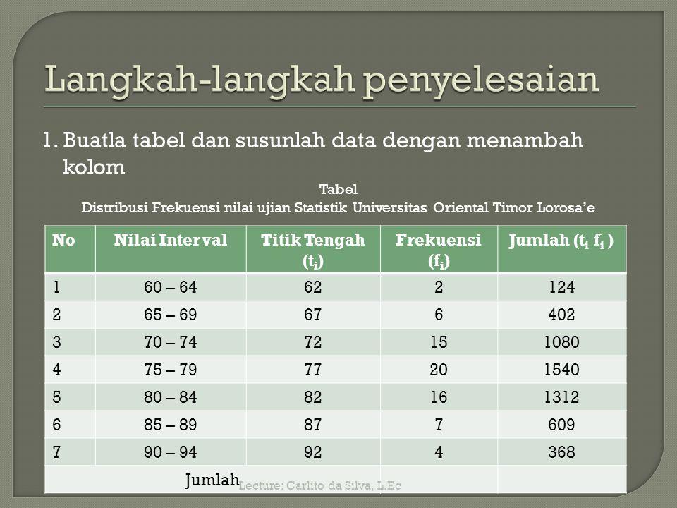 Diketahui Nilai Ujian Statistik Universitas Oriental Timor Lorosa'e tahun akademik 2012 yang diikuti oleh 70 Mahasiswa.