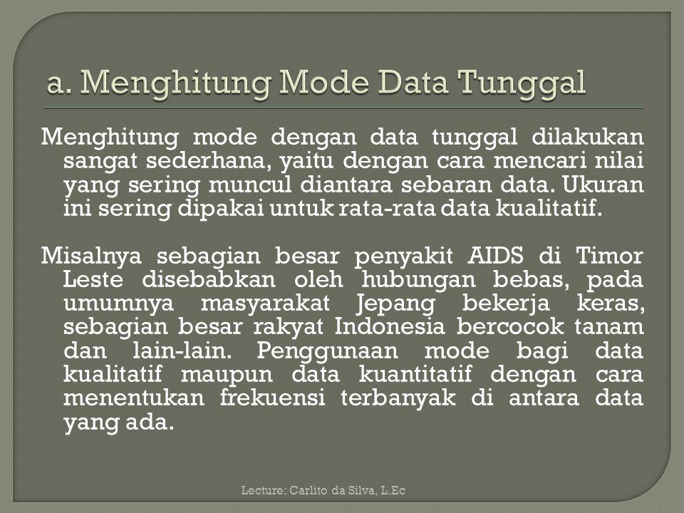 Mode atau disingkat dengan (mo) ialah nilai dari data yang mempunyai frekuensi tertinggi baik data tunggal maupun data distribusi atau nilai yang sering muncul dalam kelompok data.