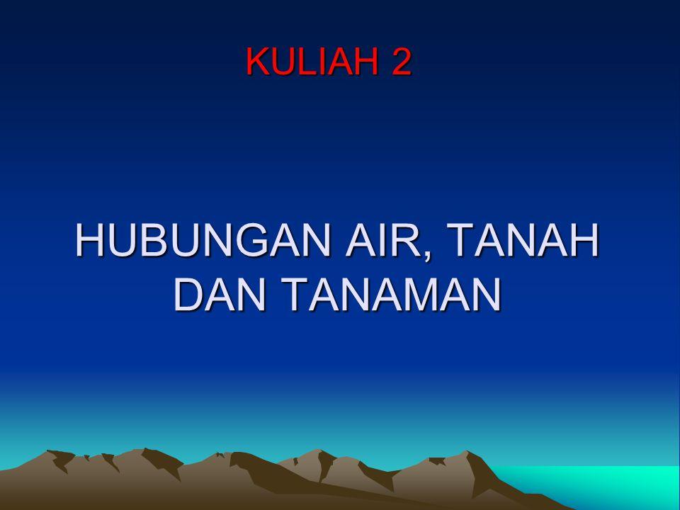 HUBUNGAN AIR, TANAH DAN TANAMAN KULIAH 2