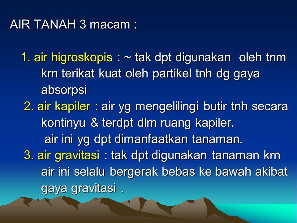 AIR TANAH 3 macam : AIR TANAH 3 macam : 1.air higroskopis : ~ tak dpt digunakan oleh tnm 1.
