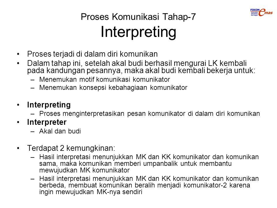 Proses Komunikasi Tahap-7 Interpreting Proses terjadi di dalam diri komunikan Dalam tahap ini, setelah akal budi berhasil mengurai LK kembali pada kan