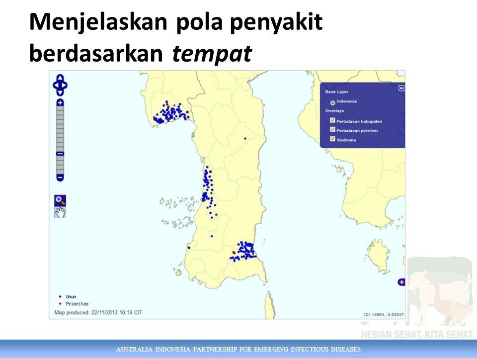 AUSTRALIA INDONESIA PARTNERSHIP FOR EMERGING INFECTIOUS DISEASES Menjelaskan pola penyakit berdasarkan tempat