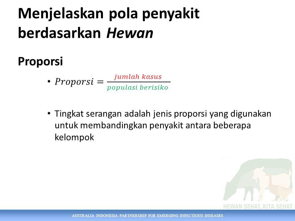 AUSTRALIA INDONESIA PARTNERSHIP FOR EMERGING INFECTIOUS DISEASES Menjelaskan pola penyakit berdasarkan Hewan