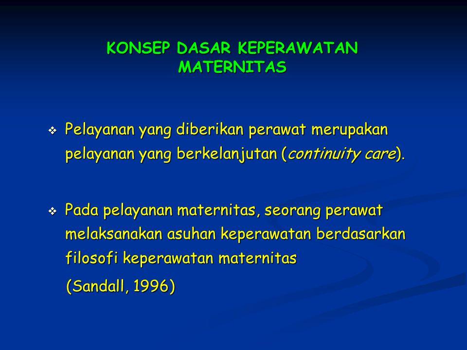 KONSEP DASAR KEPERAWATAN MATERNITAS  Pelayanan yang diberikan perawat merupakan pelayanan yang berkelanjutan (continuity care).  Pada pelayanan mate