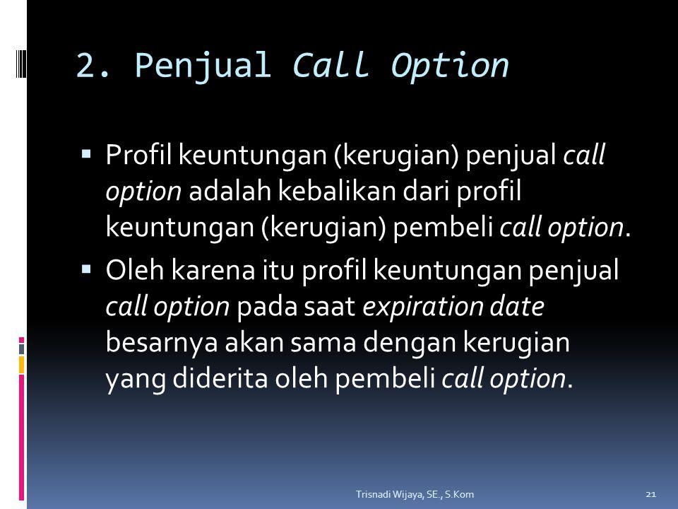 2. Penjual Call Option  Profil keuntungan (kerugian) penjual call option adalah kebalikan dari profil keuntungan (kerugian) pembeli call option.  Ol