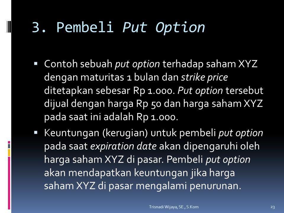 3. Pembeli Put Option  Contoh sebuah put option terhadap saham XYZ dengan maturitas 1 bulan dan strike price ditetapkan sebesar Rp 1.000. Put option