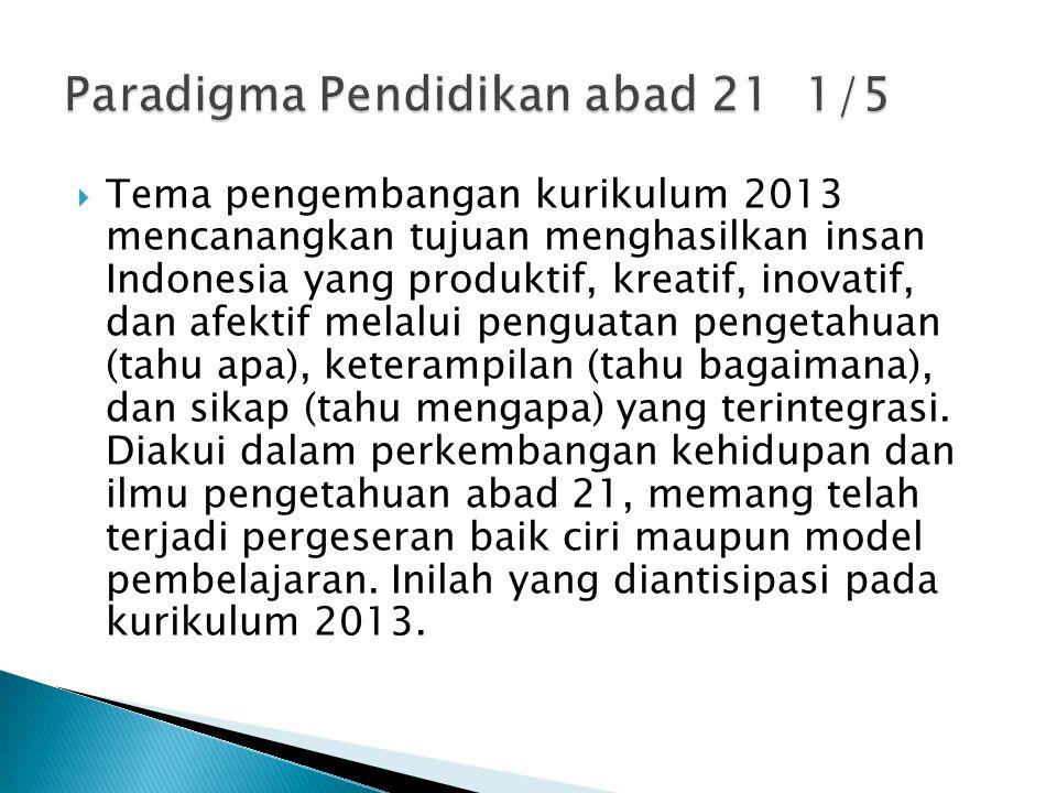  Tema pengembangan kurikulum 2013 mencanangkan tujuan menghasilkan insan Indonesia yang produktif, kreatif, inovatif, dan afektif melalui penguatan p