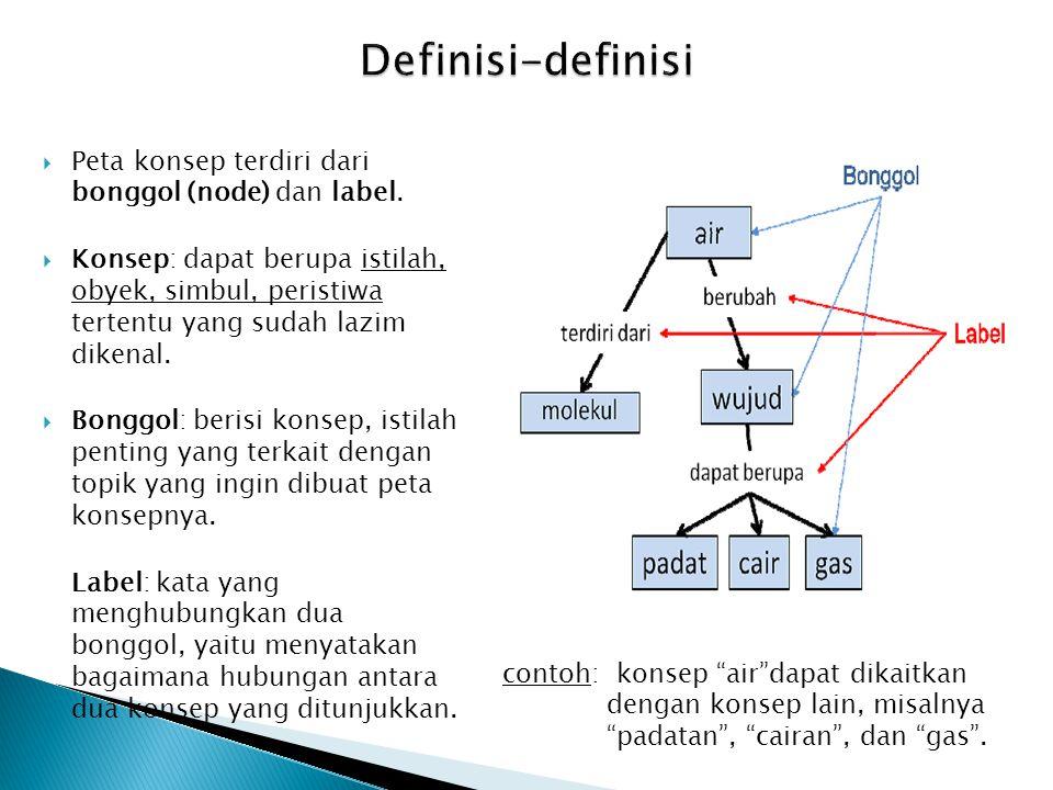  Peta konsep terdiri dari bonggol (node) dan label.  Konsep: dapat berupa istilah, obyek, simbul, peristiwa tertentu yang sudah lazim dikenal.  Bon