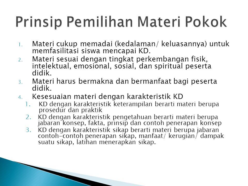 1. Materi cukup memadai (kedalaman/ keluasannya) untuk memfasilitasi siswa mencapai KD. 2. Materi sesuai dengan tingkat perkembangan fisik, intelektua