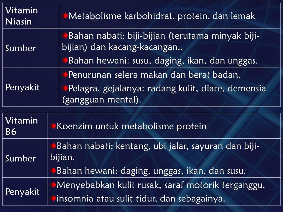 Vitamin Niasin Metabolisme karbohidrat, protein, dan lemak Sumber Bahan nabati: biji-bijian (terutama minyak biji- bijian) dan kacang-kacangan.. Bahan