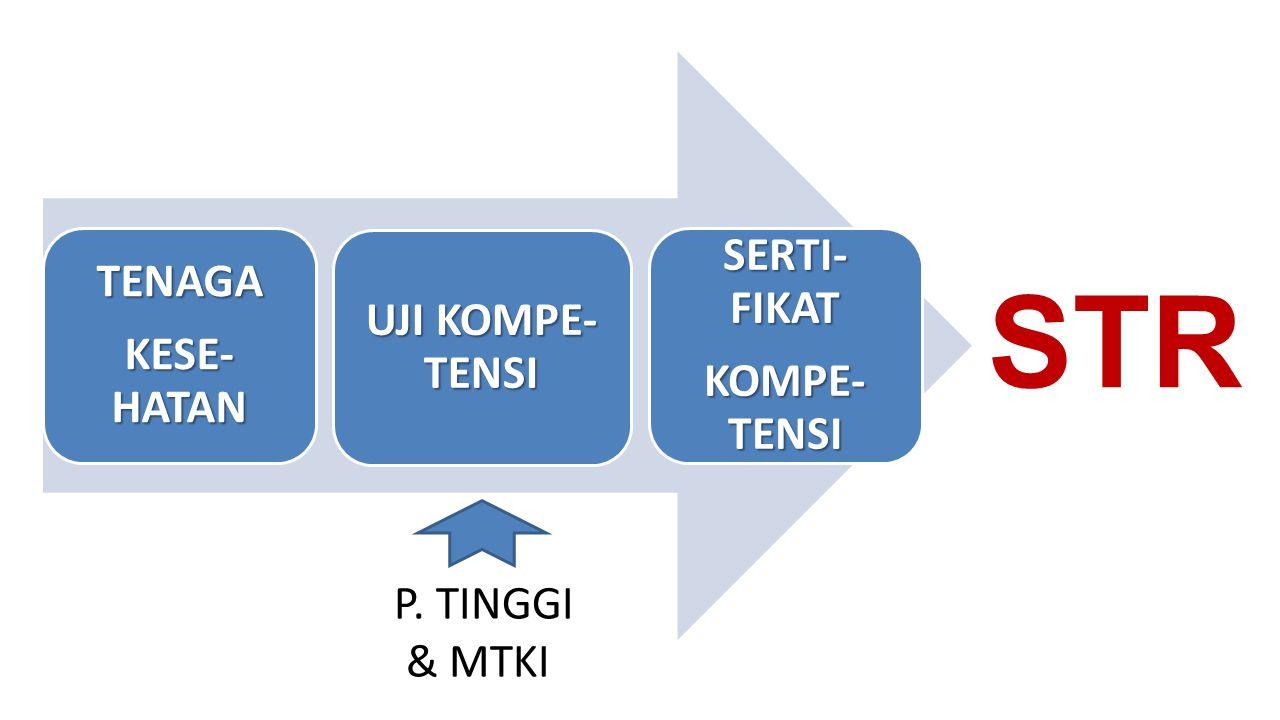 TENAGA KESE- HATAN UJI KOMPE- TENSI SERTI- FIKAT KOMPE- TENSI STR P. TINGGI & MTKI