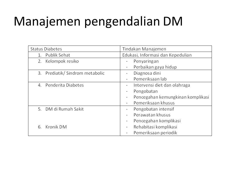 Manajemen pengendalian DM