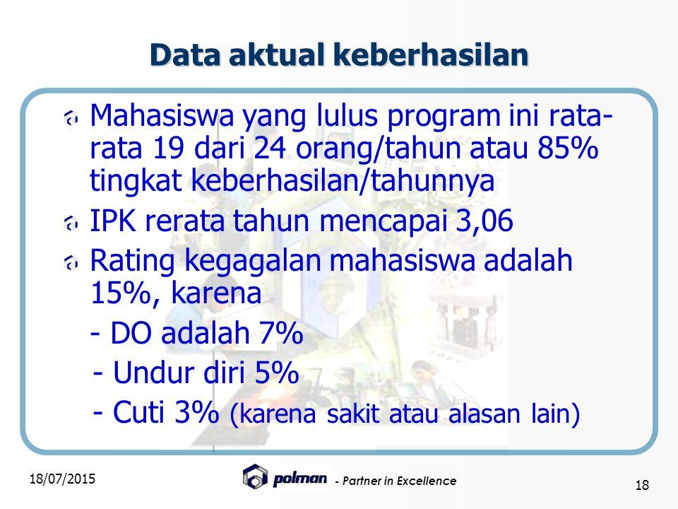 - Partner in Excellence 18/07/2015 18 Data aktual keberhasilan Mahasiswa yang lulus program ini rata- rata 19 dari 24 orang/tahun atau 85% tingkat keb