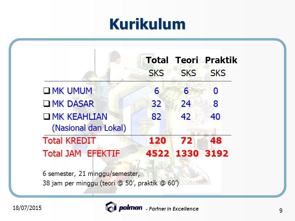 - Partner in Excellence 18/07/2015 9 Kurikulum TotalTeoriPraktik SKS SKS SKS  MK UMUM 6 6 0  MK DASAR 32 24 8  MK KEAHLIAN 82 42 40 (Nasional dan L