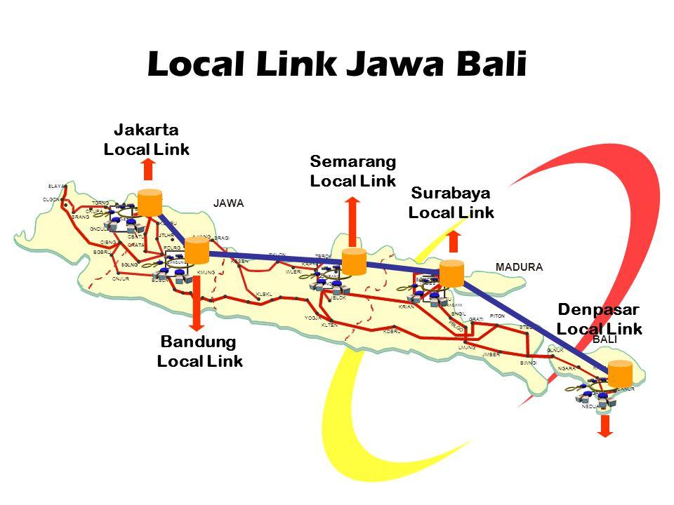 Local Link Jawa Bali Jakarta Local Link Bandung Local Link Semarang Local Link Surabaya Local Link Denpasar Local Link