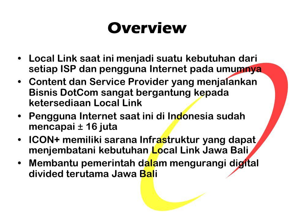 Overview Local Link saat ini menjadi suatu kebutuhan dari setiap ISP dan pengguna Internet pada umumnya Content dan Service Provider yang menjalankan