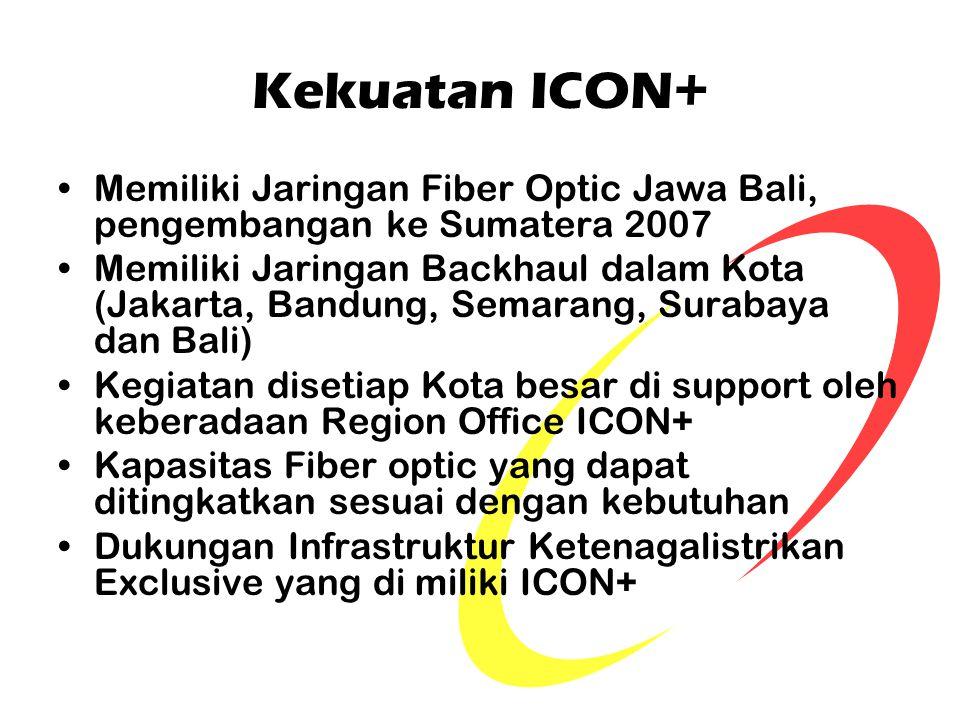 Kekuatan ICON+ Memiliki Jaringan Fiber Optic Jawa Bali, pengembangan ke Sumatera 2007 Memiliki Jaringan Backhaul dalam Kota (Jakarta, Bandung, Semaran