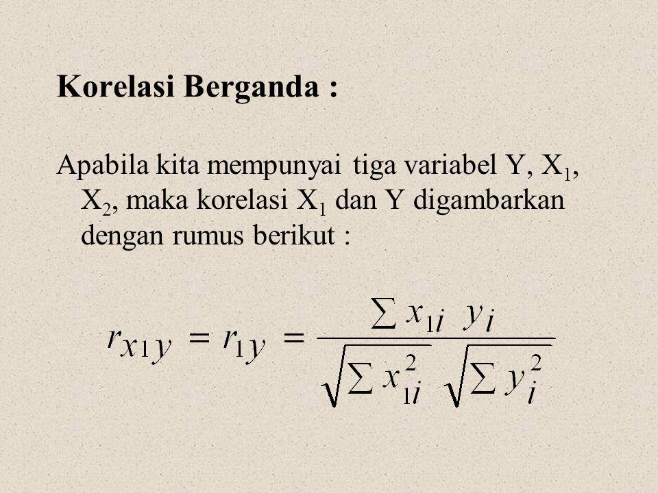 Korelasi Berganda : Apabila kita mempunyai tiga variabel Y, X 1, X 2, maka korelasi X 1 dan Y digambarkan dengan rumus berikut :
