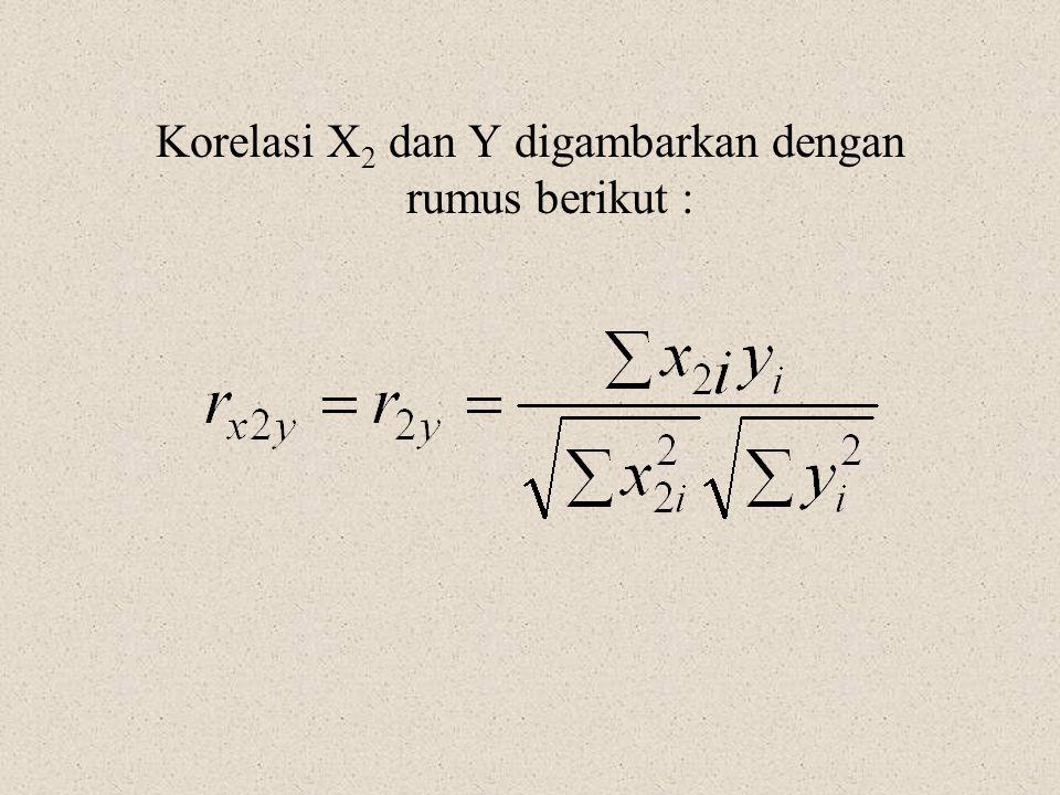 Korelasi X 2 dan Y digambarkan dengan rumus berikut :