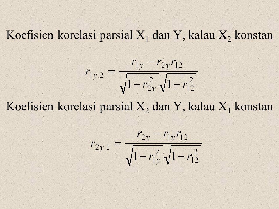Koefisien korelasi parsial X 1 dan Y, kalau X 2 konstan Koefisien korelasi parsial X 2 dan Y, kalau X 1 konstan