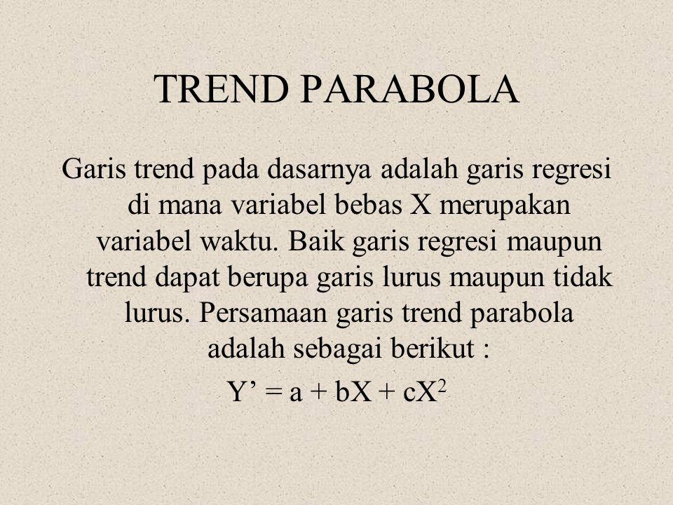 TREND PARABOLA Garis trend pada dasarnya adalah garis regresi di mana variabel bebas X merupakan variabel waktu. Baik garis regresi maupun trend dapat