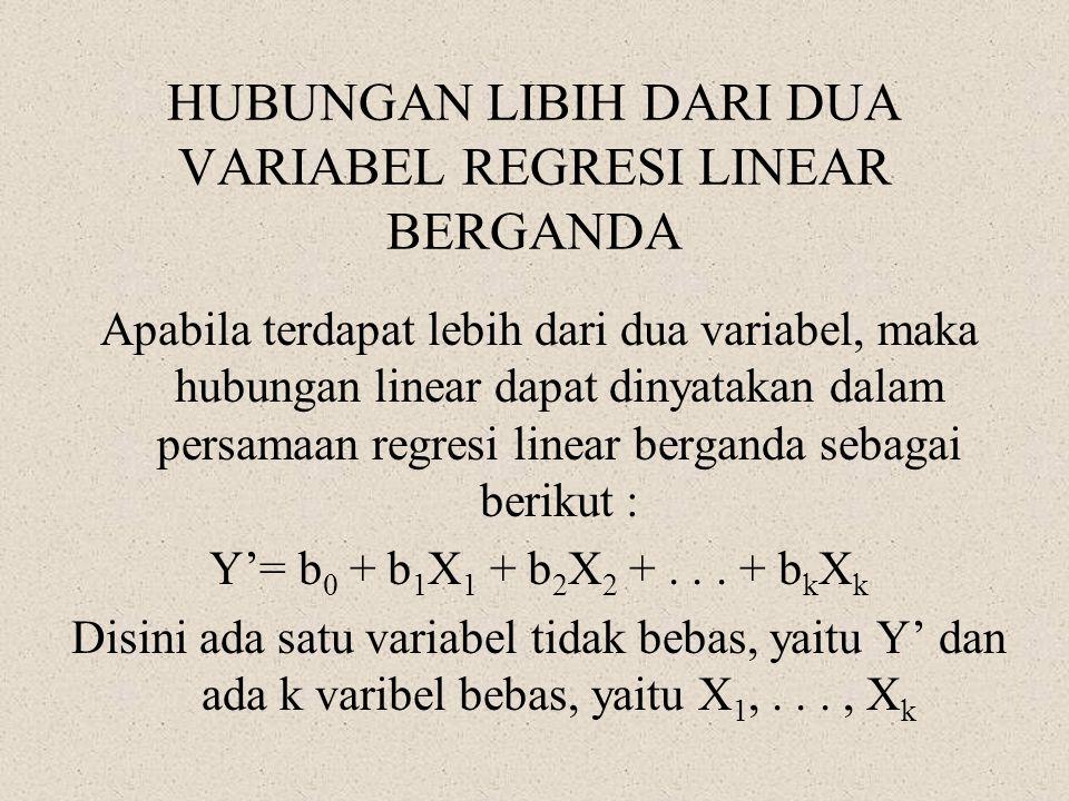 HUBUNGAN LIBIH DARI DUA VARIABEL REGRESI LINEAR BERGANDA Apabila terdapat lebih dari dua variabel, maka hubungan linear dapat dinyatakan dalam persama